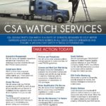 CSA Watch Overview